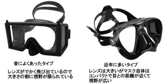 マスクの今と昔について